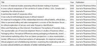 business ethics essay topics science essays topics compucenter business ethics essay topics