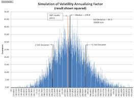 The Myth Of Option Weekend Decay Six Figure Investing