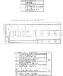 1995 jeep wrangler 4cyl fuse box 1995 diy wiring diagrams