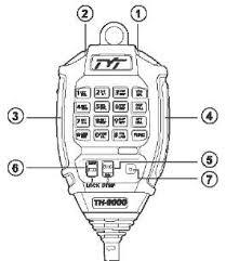 tyt mobile radio th 9000 review radioaficion ham radio microphone tyt th 9000
