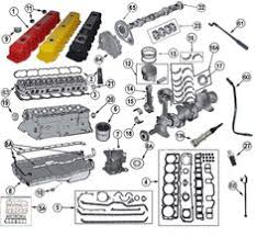 engine bay schematic showing major electrical ground points for jeep 4.0 engine exploded view at Jeep Cherokee Engine Diagram