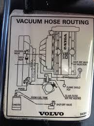 vacuum hose diagrams 1994 2000 fwd turbos and even a 96 non turbo
