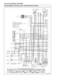 kawasaki er f wiring harness kawasaki auto wiring diagram schematic kawasaki ninja 650r er 6f abs er 6f fuel system wiring diagram pdf on kawasaki er