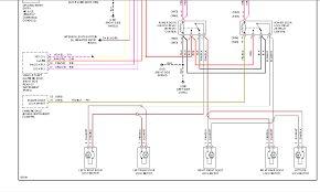 for a 1985 jeep cherokee fuse box diagram for wiring diagrams 1997 jeep grand cherokee fuse box diagram at 1999 Jeep Cherokee Sport Fuse Panel Diagram