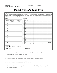 systems of equations word problems worksheets plus system of equations intro word problem with table graphs