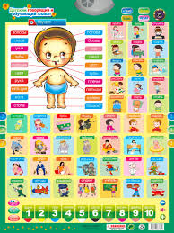 Preschool Wall Charts Us 8 62 35 Off Russian Language Learning Machine Electronic Baby Abc Alphabet Sound Chart Infant Preschool Early Learning Educational Phonetic In