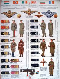 Air Force Insignia Chart Hungarian Air Force In World War Ii Main Page