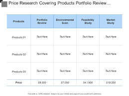 Research Portfolio Template Price Research Covering Products Portfolio Review And Market