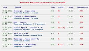 самые большие выигрыши в букмекерских конторах в россии видео