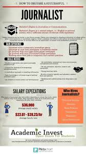 Art Major Careers How To Become A Successful Journalist Http Academicinvest Com Arts