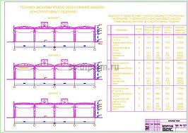 Диплом ПГС промышленное здание производственный корпус предприятия  5 Технико экономическое обоснование выбора конструктивных решений