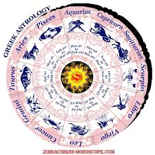 Greek Astrology An Introduction To The Greek Astrology