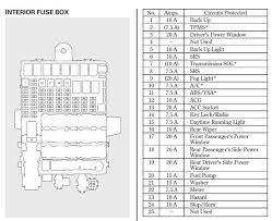 dome light triggered led footwell lighting for a 2010 honda fit 6 Honda Fit Fuse Box dome light and power connections · fuse box honda fit fuse box diagram