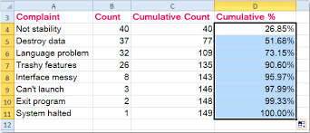 how to create simple pareto chart in excel