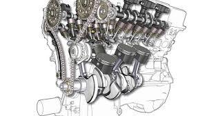 Engine Size Explained Carbuyer