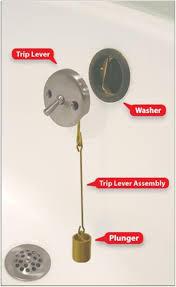 bathtub drain stopper lever repair thevote