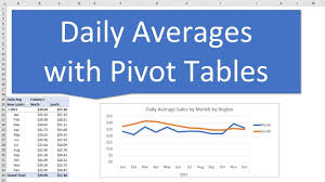 Sales Per Day Formula How To Calculate Total Daily Averages With Pivot Tables