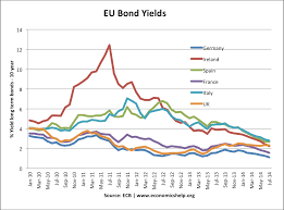 Costs And Benefits Of Adopting The Euro Economics Help