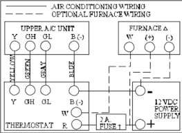 rv ac wiring diagram wiring diagram and schematic design rv ac wiring diagram nilza