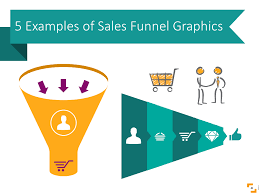 5 Examples Of Sales Funnel Graphics In A Powerpoint