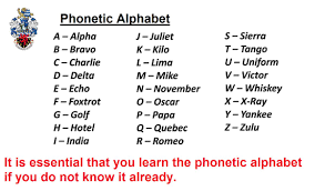 Police use the phonetic alphabet: Exeter Police Cadets On Twitter Cadets In Exeter Will Have A Test On The Phonetic Alphabet On Thursday To Test Their Knowledge Police Volunteers