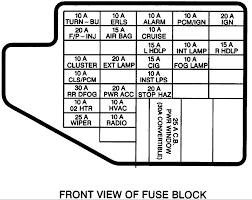 02 chevy cavalier fuse box 02 wiring diagrams online