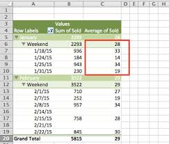 How To Calculate Average Daily Sales For Each Month In A