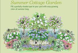 Small Picture Brilliant Cottage Garden Plans Design Gardens The Charming Beauty