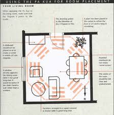 feng shui furniture placement. diagram which indicates a furniture placement taking safety issues into consideration feng shui d murray designs