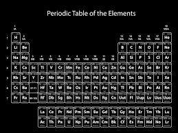 Periodic Table Of The Elements With Atomic Number, Symbol And ...