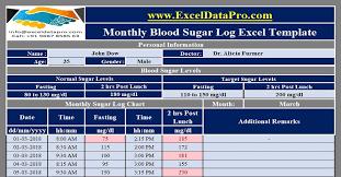 Excel Blood Sugar Log Download Monthly Blood Sugar Log Excel Template Exceldatapro