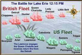 Image result for the Battle of Lake Erie