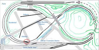 my new n scale layout comments, critiques? model railroader  at American Flyer Track Layouts Complete With Wiring Diagrams