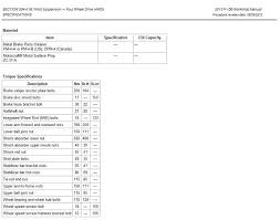 Lug Nut Torque Chart 2011 Front Suspension Torque Specs Ford F150 Forum Community