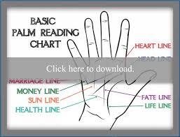 Mygrady Chart Grady My Chart Canadianpharmacy Prices Net