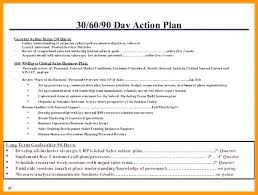 action plan business 7 day action plan templates wood sop template business team building example action