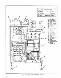 club car golf cart wiring diagram ez go gas engine 36 volt solenoid ezgo rear end