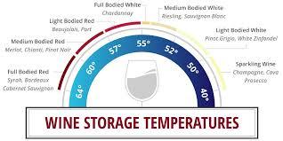 Wine Cooler Temperature Range