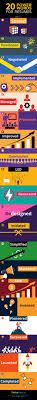 Power Words For Resumes 20 Power Words For Resumes Infographic Thriveyard