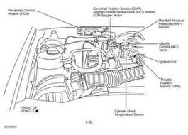 similiar 95 ford ranger vacuum diagram keywords diagram additionally ford ranger wiring diagram on 95 ford ranger