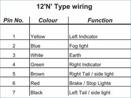12n wiring diagram wiring auto wiring diagrams instructions 7 pin 12n wiring diagram beautiful 12n wiring diagram position schematic series 12n wiring diagram at nhrt info
