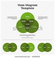 Identity Venn Diagram Venn Diagram Logo Logos Colleen Cooke Freelance Writer