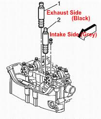 camshaft position actuator solenoid valve repair diagram gm cam solenoid diagram