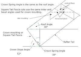Crown Molding Angle Chart Esesansebastian Com Co