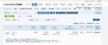 イグニス 株価 掲示板