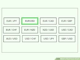 Multiple Forex Charts Live 3 Ways To Read Forex Charts Wikihow