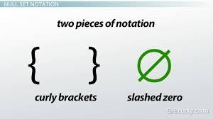 Venn Diagram Empty Set Null Set Definition Example