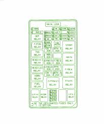 2003 ford focus radio wiring diagram images additionally 2005 kia 2004 kia sorrento lx main fuse box diagram png resolution