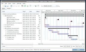 Cash Flow Chart Excel 25 Process Flow Chart Template Excel Business Letter Templates