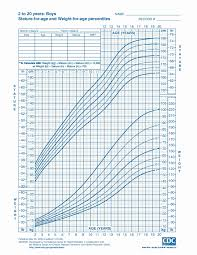 Baby Growth Percentiles Online Charts Collection